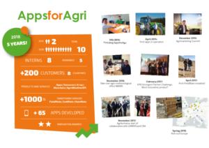 Appsforagri_Infographic